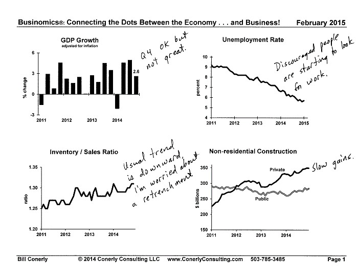 Conerly Charts Economic Indicators 02.2015
