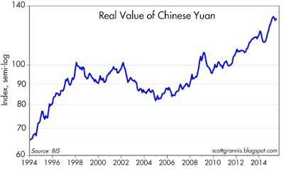 Real+Yuan