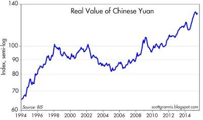 Real-Yuan